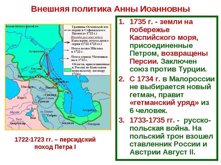 1735 г. - земли на побережье Каспийского моря, присоединенные Петром, возвращ...