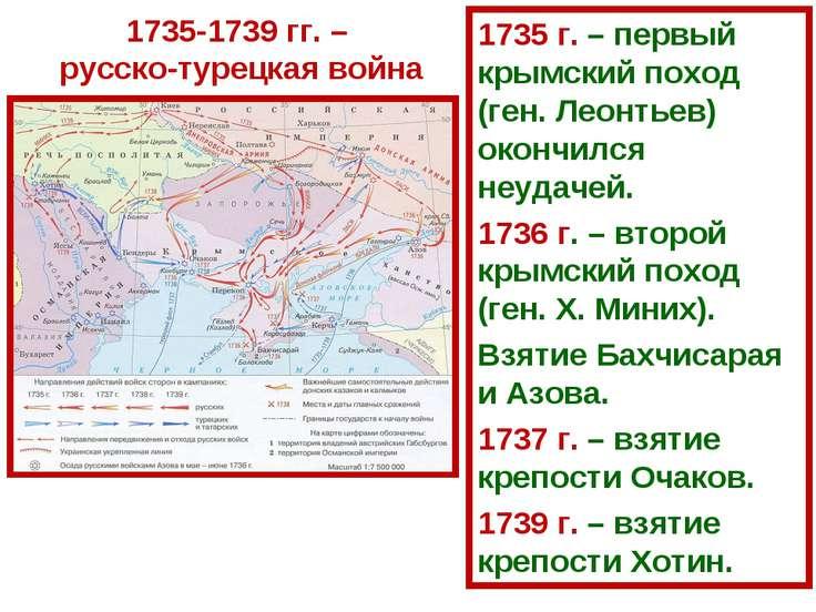 1735-1739 гг. – русско-турецкая война 1735 г. – первый крымский поход (ген. Л...