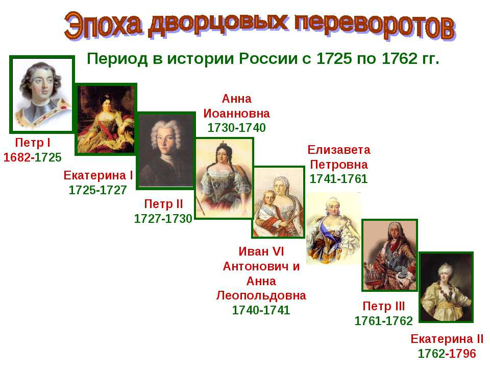 Период в истории России с 1725 по 1762 гг. Петр I 1682-1725 Екатерина I 1725-...