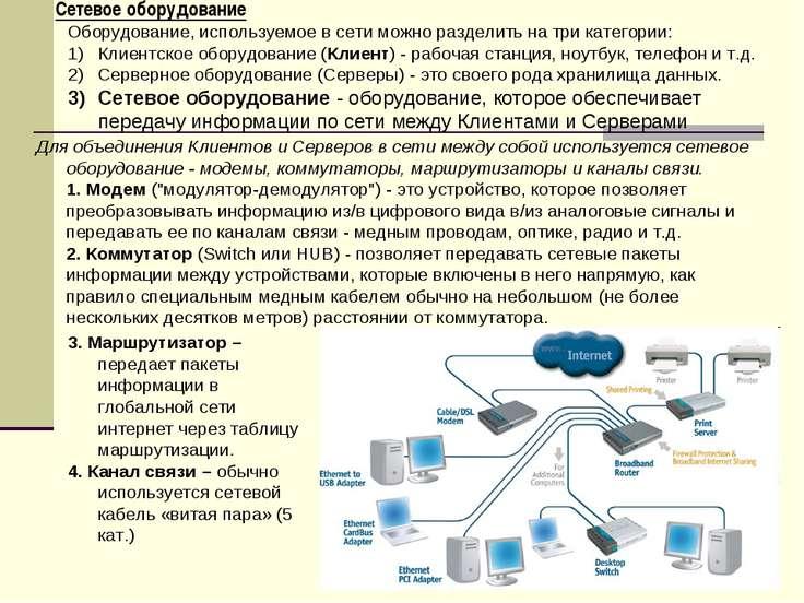 Сетевое оборудование Оборудование, используемое в сети можно разделить на три...
