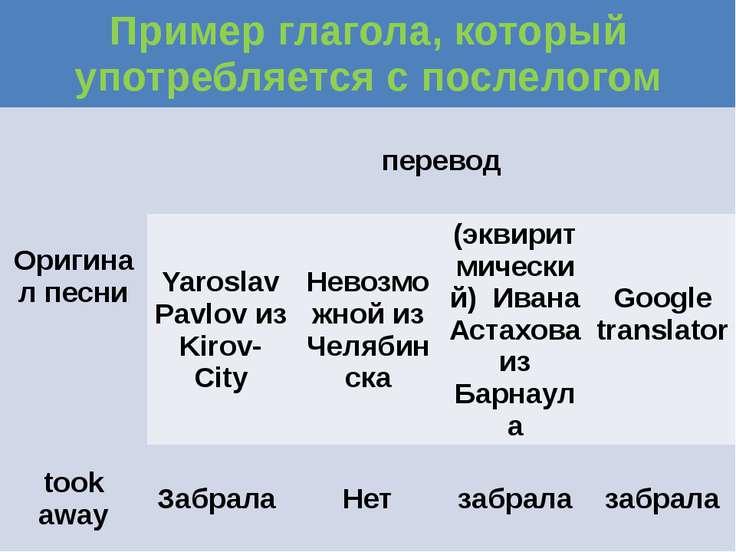 Пример глагола, который употребляется с послелогом Оригинал песни перевод Yar...