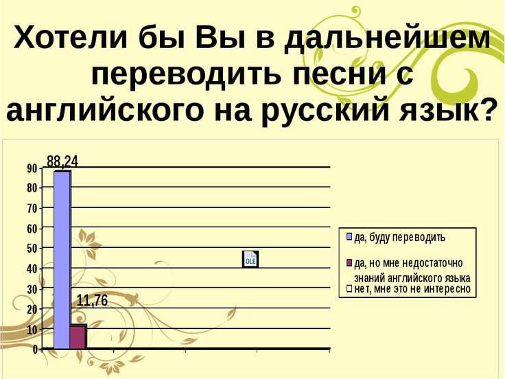 Хотели бы Вы в дальнейшем переводить песни с английского на русский язык?