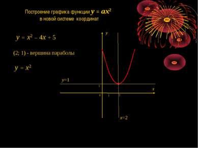 y = x2 x y Построение графика функции y = ax2 в новой системе координат (2; 1...
