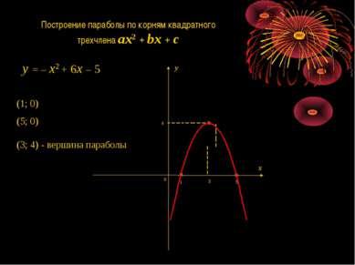 Построение параболы по корням квадратного трехчлена ax2 + bx + c 1 0 x y (3; ...