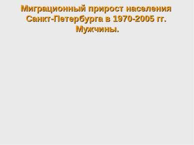 Миграционный прирост населения Санкт-Петербурга в 1970-2005 гг. Мужчины.