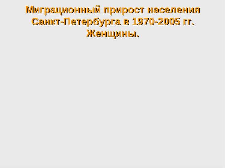 Миграционный прирост населения Санкт-Петербурга в 1970-2005 гг. Женщины.