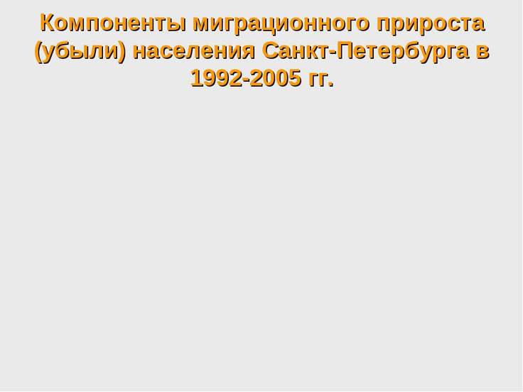 Компоненты миграционного прироста (убыли) населения Санкт-Петербурга в 1992-2...