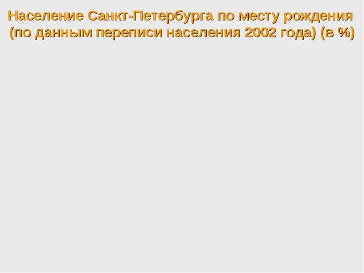 Население Санкт-Петербурга по месту рождения (по данным переписи населения 20...