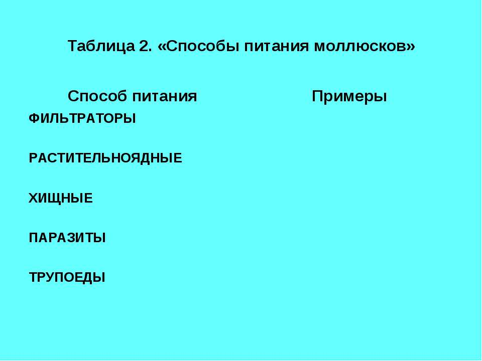 Таблица 2. «Способы питания моллюсков» Способ питания Примеры ФИЛЬТРАТОРЫ РАС...