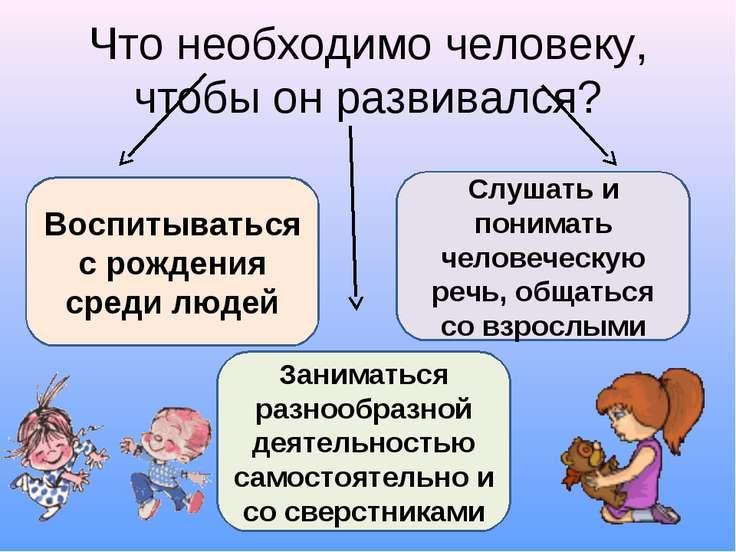 Что необходимо человеку, чтобы он развивался? Воспитываться с рождения среди ...