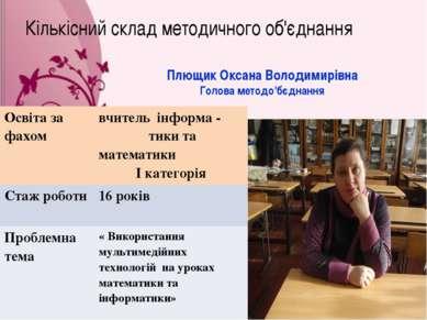Кількісний склад методичного об'єднання Плющик Оксана Володимирівна Голова ме...
