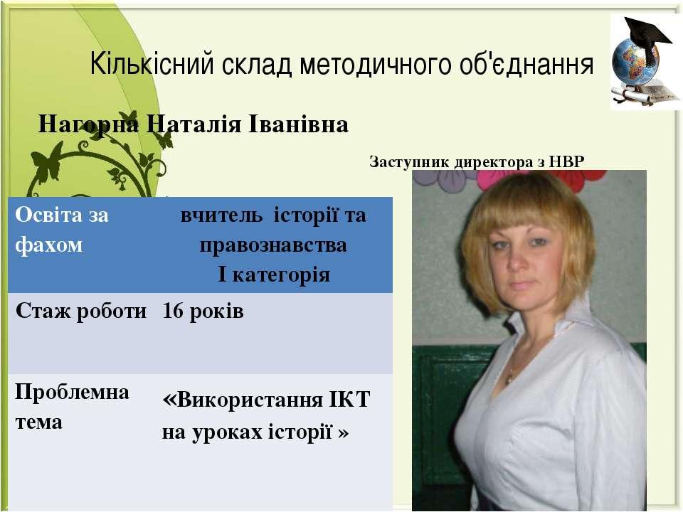 Нагорна Наталія Іванівна Заступник директора з НВР Кількісний склад методично...