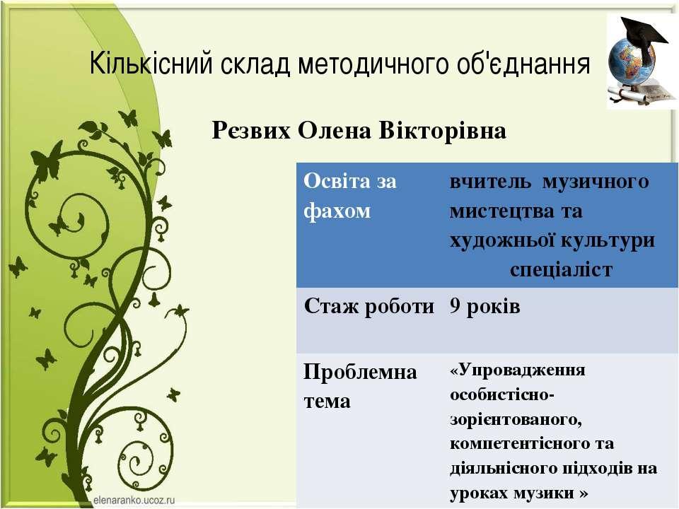 Рєзвих Олена Вікторівна Кількісний склад методичного об'єднання Освіта за фах...