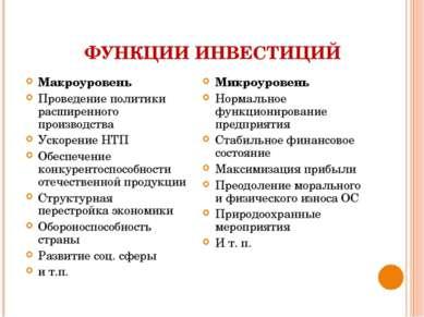 ФУНКЦИИ ИНВЕСТИЦИЙ Макроуровень Проведение политики расширенного производства...