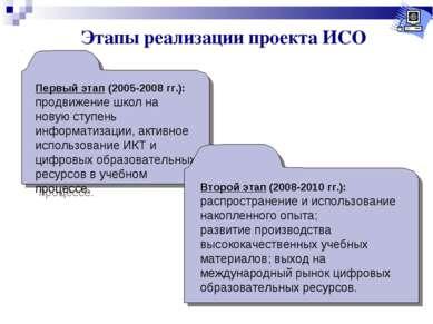 Этапы реализации проекта ИСО Первый этап (2005-2008 гг.): продвижение школ на...