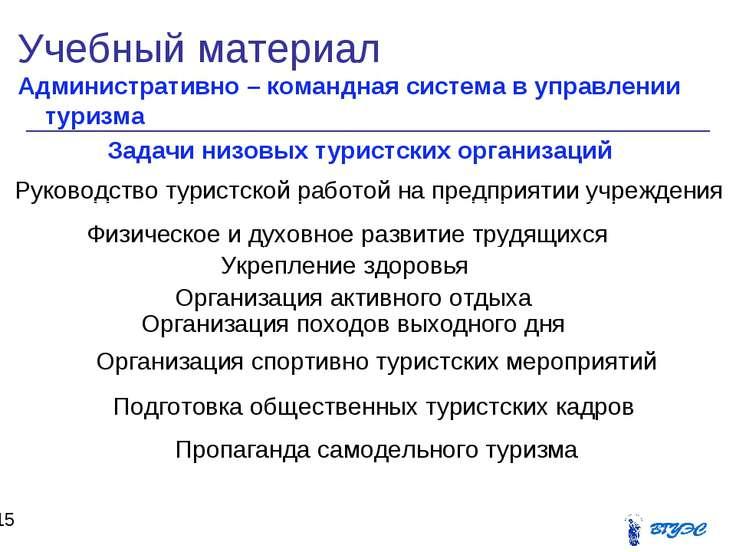 Учебный материал Административно – командная система в управлении туризма * З...