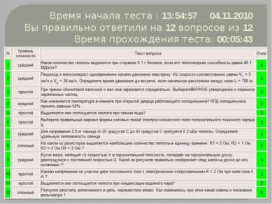 Время начала теста : 13:54:57  04.11.2010  Вы правильно ответили на 12 во...