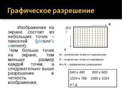 Изображение на экране состоит из небольших точек – пикселей (picture's elemen...