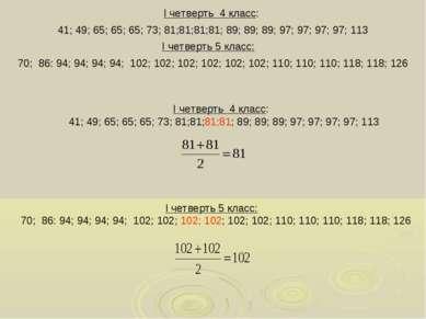 I четверть 4 класс: 41; 49; 65; 65; 65; 73; 81;81;81;81; 89; 89; 89; 97; 97; ...