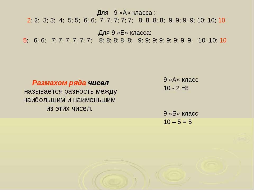9 «А» класс 10 - 2 =8 9 «Б» класс 10 – 5 = 5 Для 9 «Б» класса: 5; 6; 6; 7; 7;...