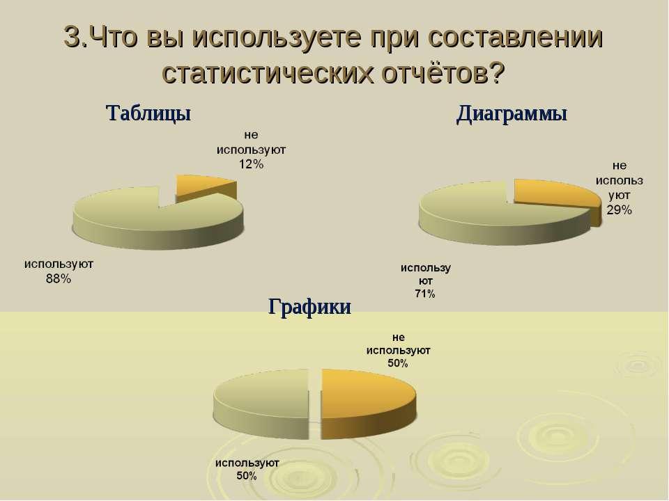 3.Что вы используете при составлении статистических отчётов? Таблицы Графики ...