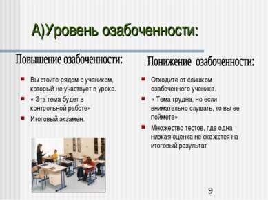 А)Уровень озабоченности: Вы стоите рядом с учеником, который не участвует в у...