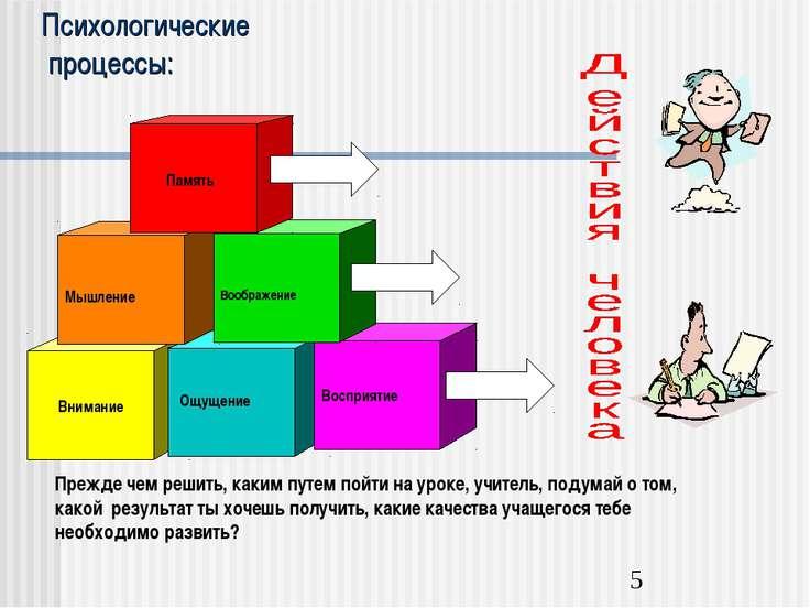 Психологические процессы: Прежде чем решить, каким путем пойти на уроке, учит...