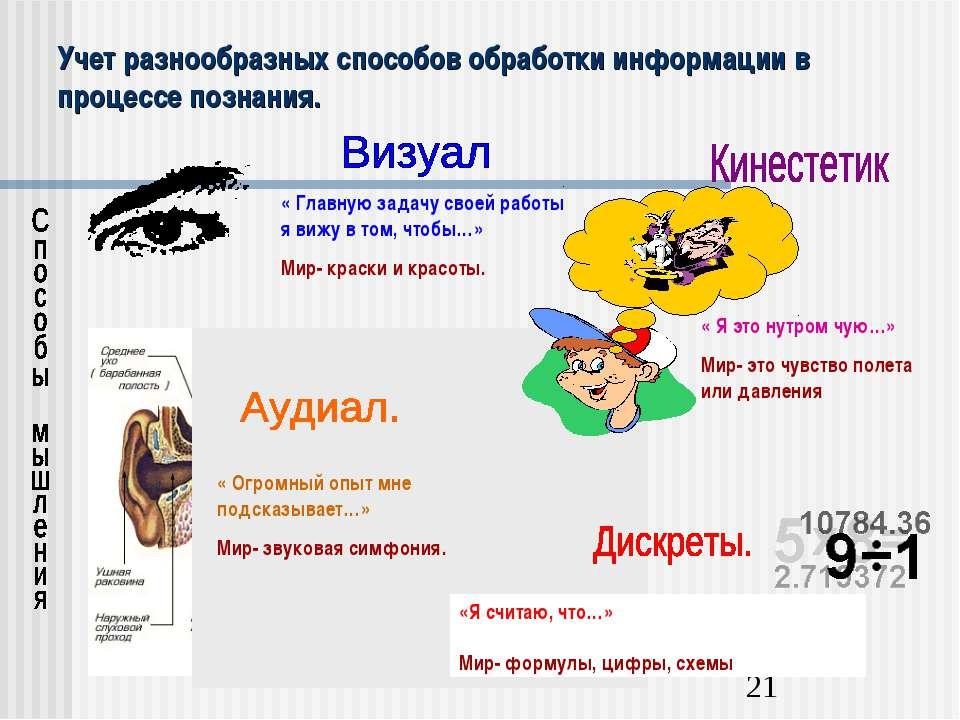 Учет разнообразных способов обработки информации в процессе познания. « Главн...
