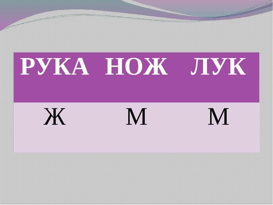 РУКА НОЖ ЛУК Ж М М