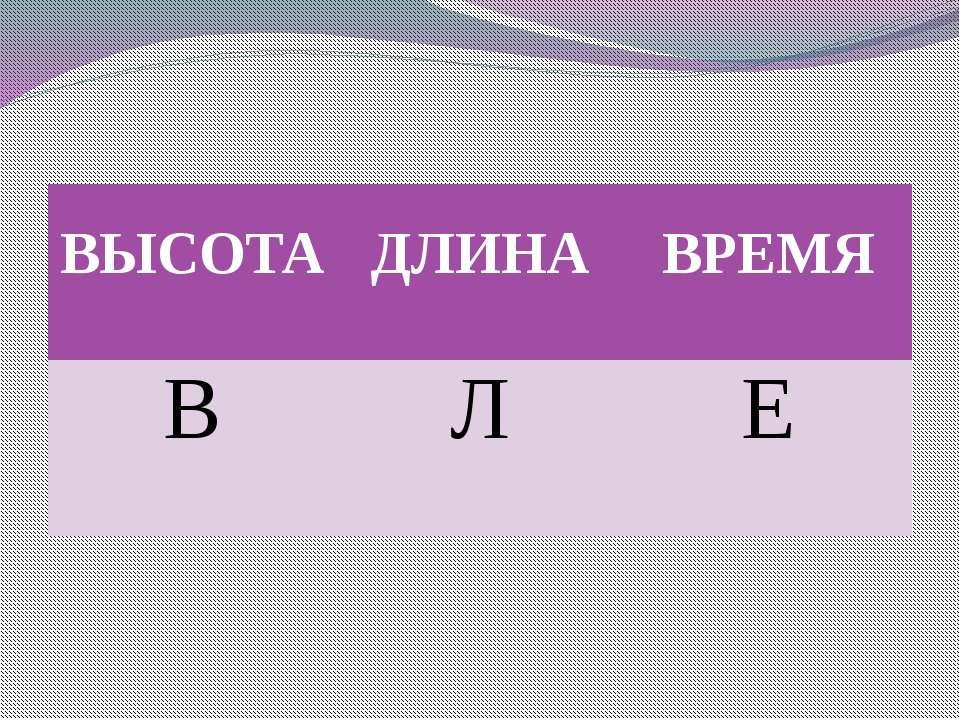 ВЫСОТА ДЛИНА ВРЕМЯ В Л Е