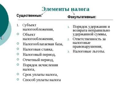 Элементы налога Существенные: 1. Субъект налогообложения, Объект налогообложе...