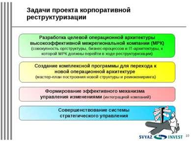 * Задачи проекта корпоративной реструктуризации Создание комплексной программ...