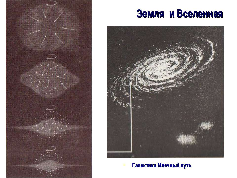 Земля и Вселенная Галактика Млечный путь