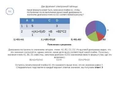 Дан фрагмент электронной таблицы: 1) =D1+A1 2.) =(B1+D1)/2 3) =B1–B2 4.) =D2–...