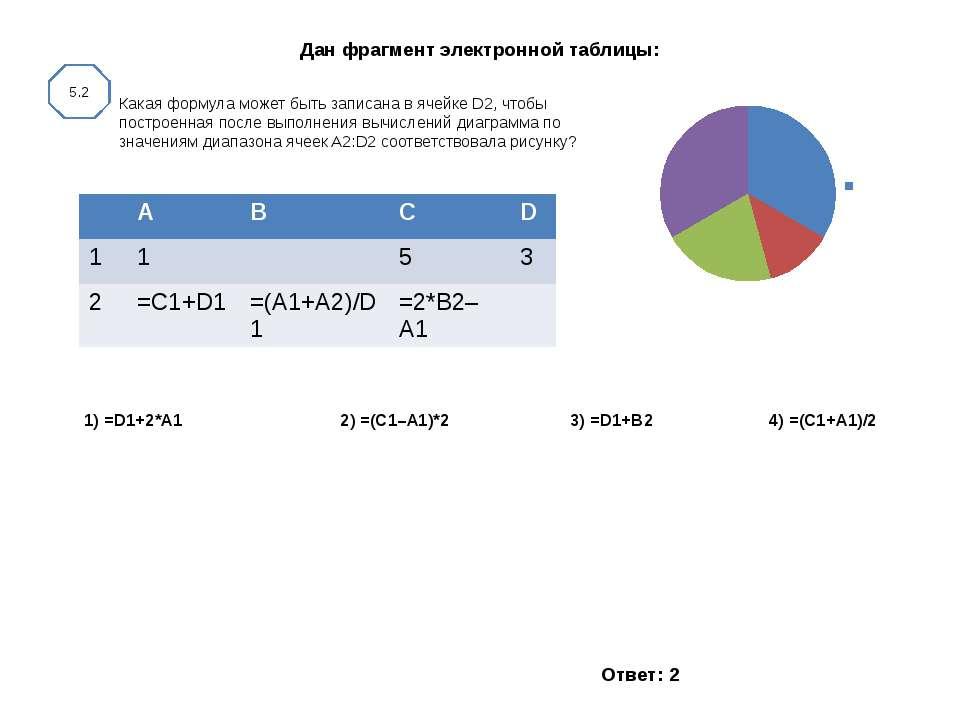 Дан фрагмент электронной таблицы: 1) =D1+2*A1 2) =(C1–A1)*2 3) =D1+B2 4) =(C1...