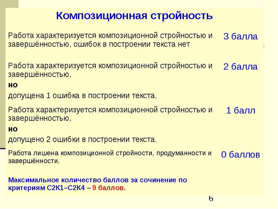 структура сочинения рассуждения