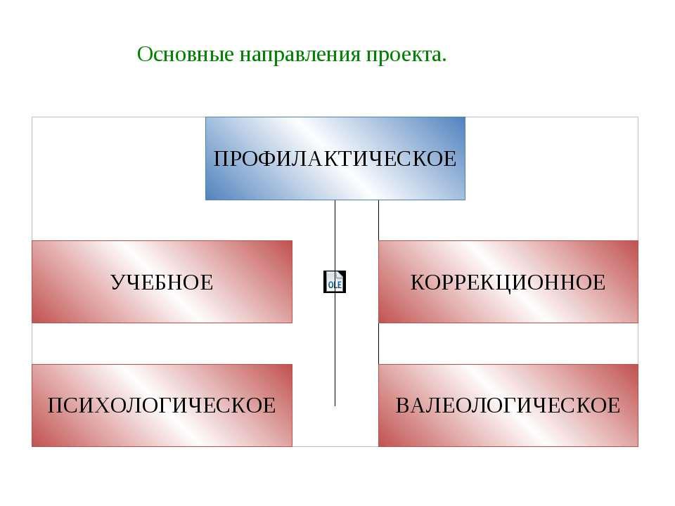 Решение реабилитационных задач ЧБД всеми средствами физической культуры; Пред...