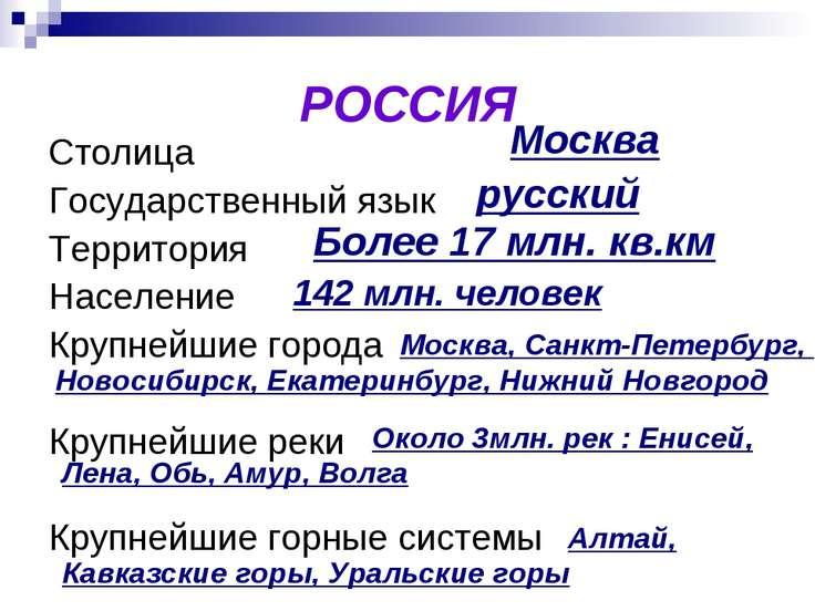 РОССИЯ Столица Государственный язык Территория Население Крупнейшие города Кр...