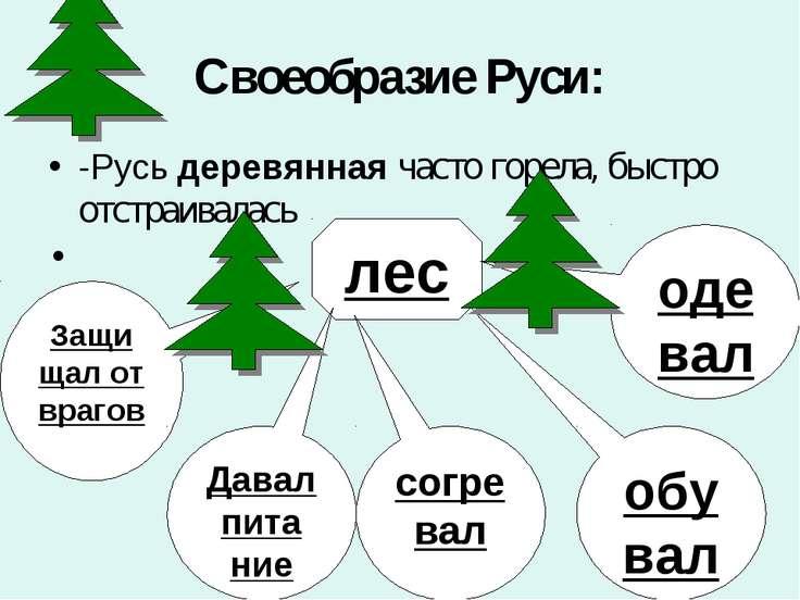 Своеобразие Руси: -Русь деревянная часто горела, быстро отстраивалась лес Защ...