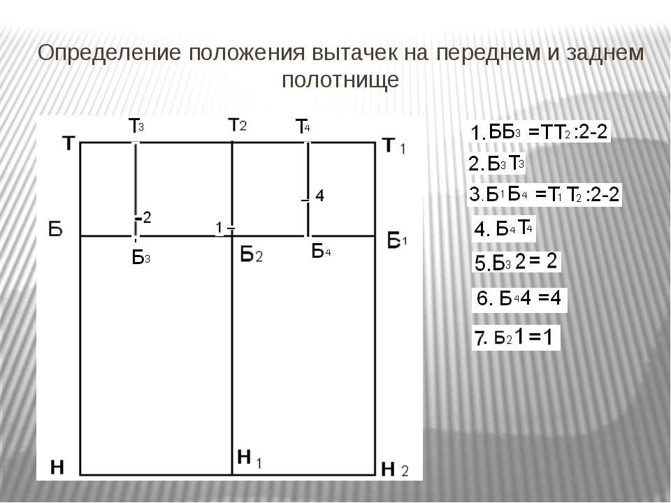 Определение положения вытачек на переднем и заднем полотнище