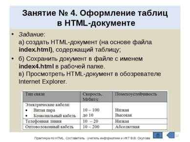 Занятие № 4. Оформление таблиц в HTML-документе Задание: а) создать HTML-доку...