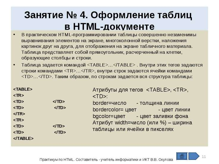 Занятие № 4. Оформление таблиц в HTML-документе В практическом HTML-программи...