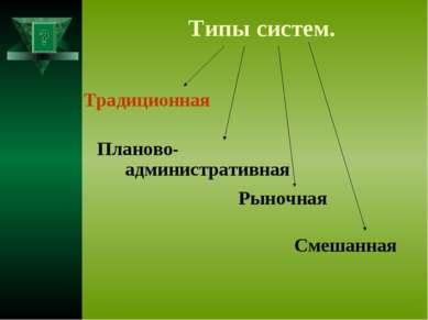 Типы систем. Планово-административная Традиционная Рыночная Смешанная