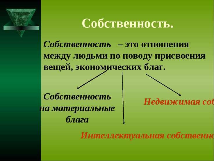 Собственность. Собственность – это отношения между людьми по поводу присвоени...
