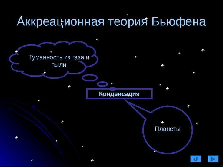 Аккреационная теория Бьюфена Туманность из газа и пыли Планеты Конденсация