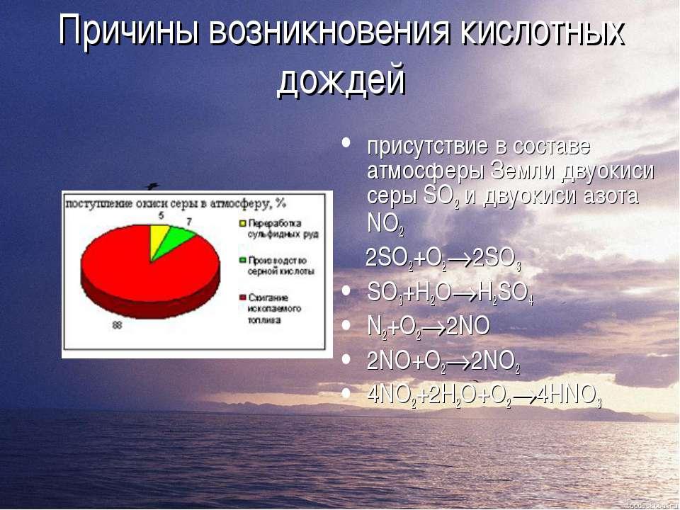 Причины возникновения кислотных дождей присутствие в составе атмосферы Земли ...