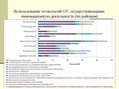 Использование технологий ОУ, осуществляющими инновационную деятельность (по р...