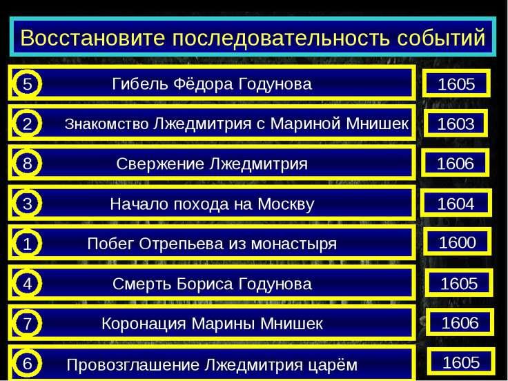 Восстановите последовательность событий Гибель Фёдора Годунова Знакомство Лже...