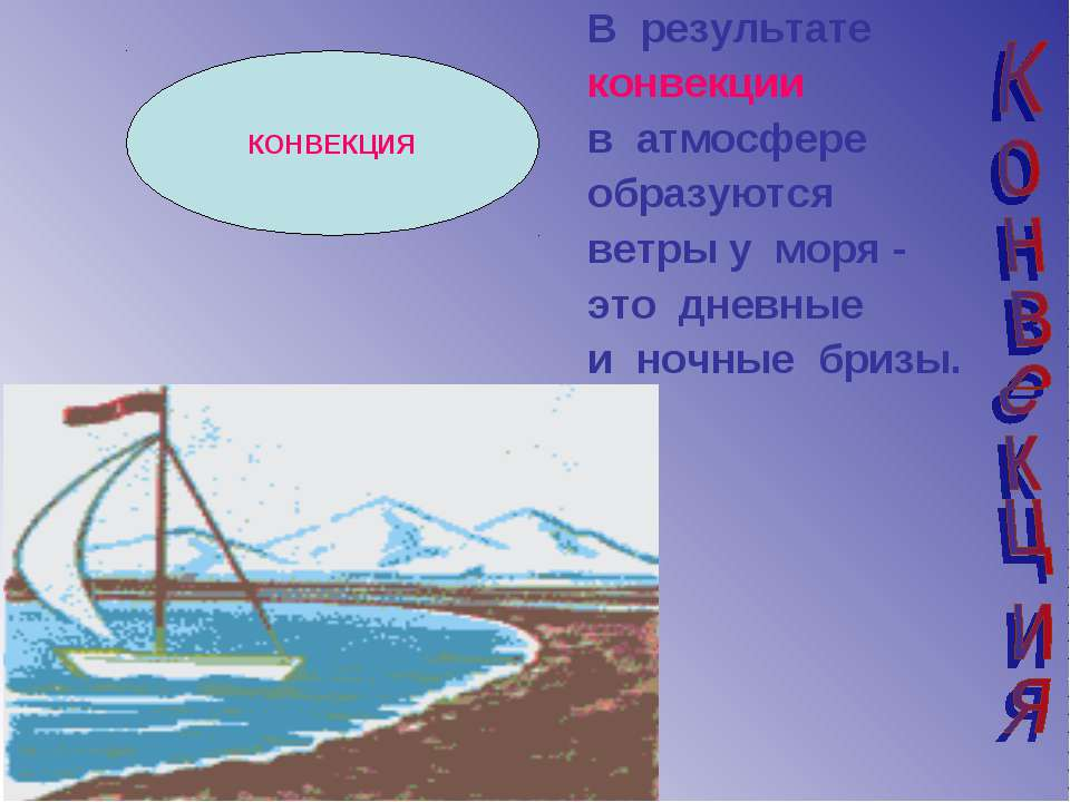 В результате конвекции в атмосфере образуются ветры у моря - это дневные и но...