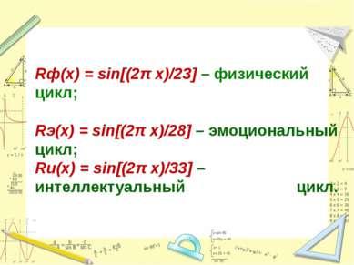 Rф(x) = sin[(2π x)/23] – физический цикл; Rэ(x) = sin[(2π x)/28] – эмоциональ...